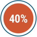 40-percent-icon